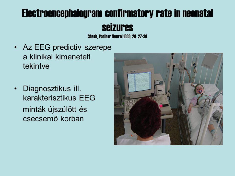 Electroencephalogram confirmatory rate in neonatal seizures Sheth, Padiatr Neurol 1999; 20: 27-30