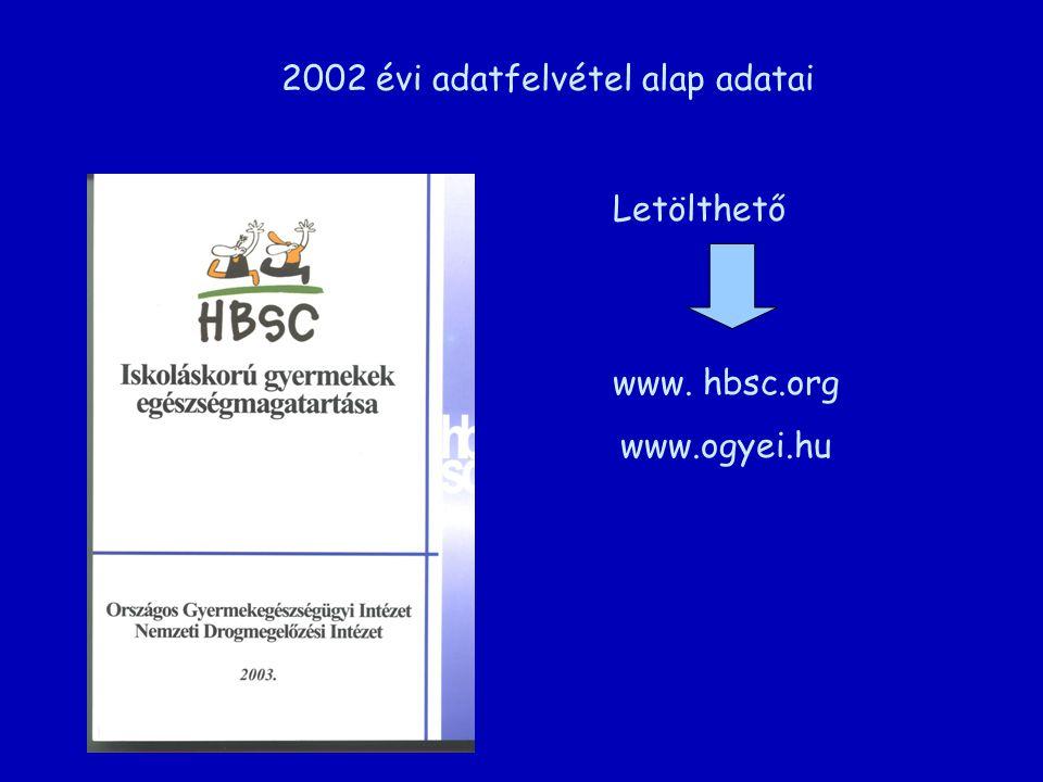 2002 évi adatfelvétel alap adatai