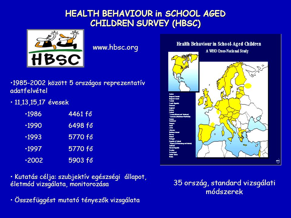 HEALTH BEHAVIOUR in SCHOOL AGED CHILDREN SURVEY (HBSC)