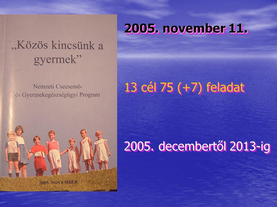 2005. november 11. 13 cél 75 (+7) feladat 2005. decembertől 2013-ig