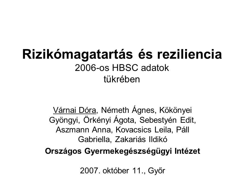 Rizikómagatartás és reziliencia 2006-os HBSC adatok tükrében