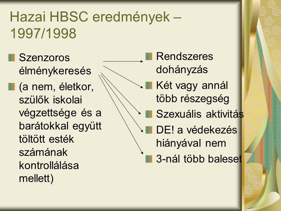 Hazai HBSC eredmények – 1997/1998