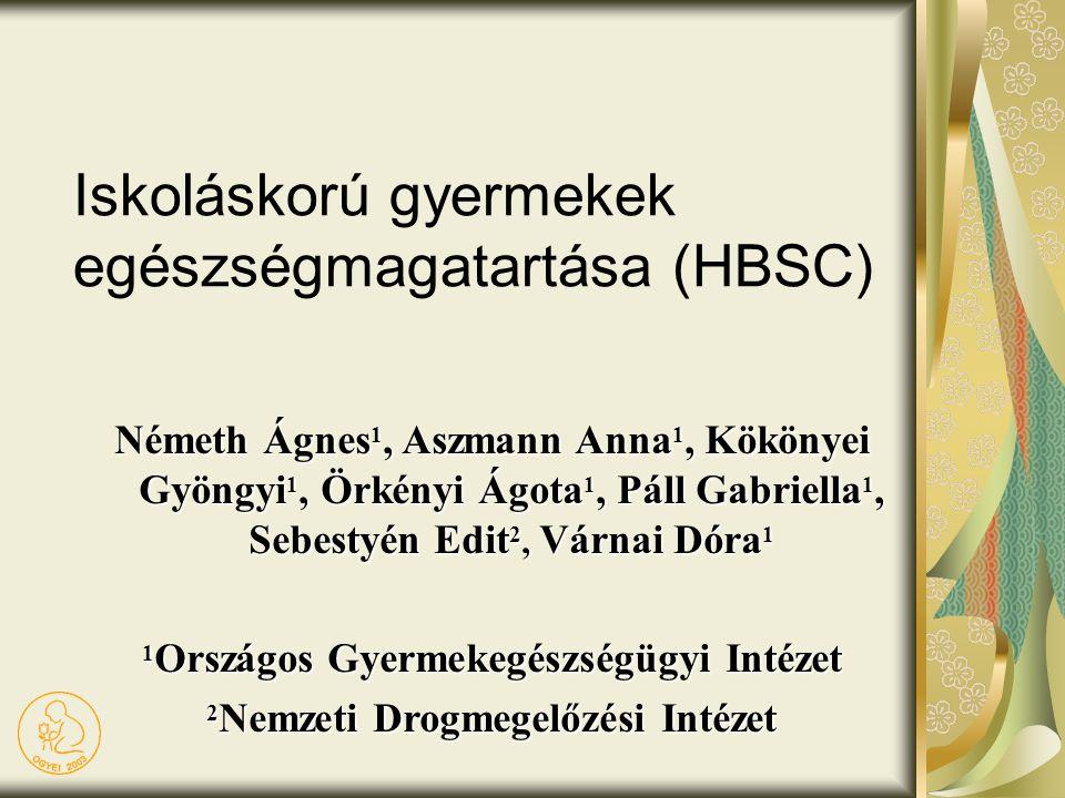 Iskoláskorú gyermekek egészségmagatartása (HBSC)