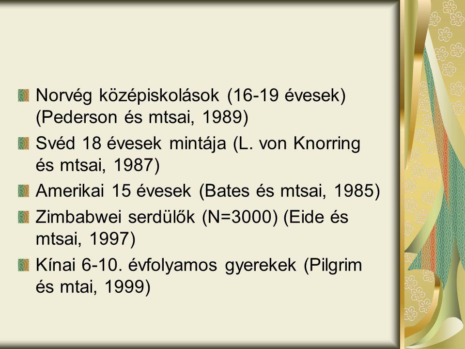 Norvég középiskolások (16-19 évesek) (Pederson és mtsai, 1989)