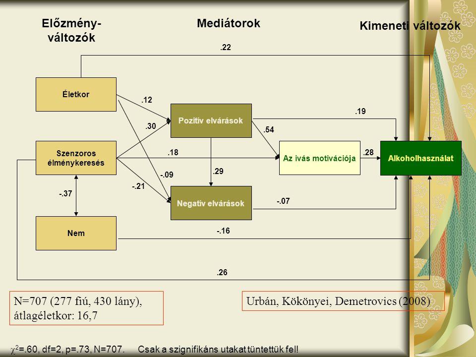 Előzmény-változók Mediátorok Kimeneti változók