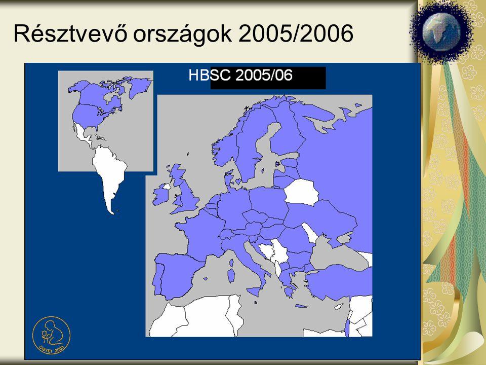 Résztvevő országok 2005/2006