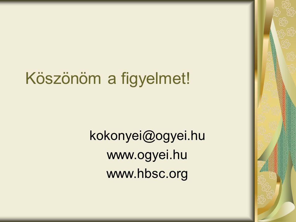 kokonyei@ogyei.hu www.ogyei.hu www.hbsc.org