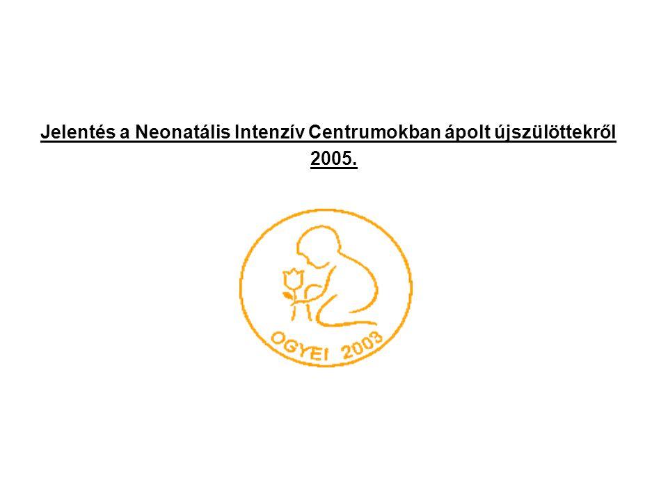 Jelentés a Neonatális Intenzív Centrumokban ápolt újszülöttekről