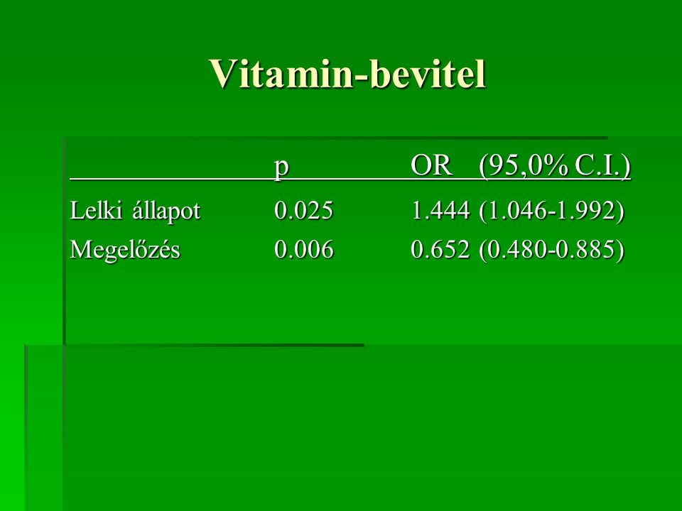 Vitamin-bevitel p OR (95,0% C.I.)
