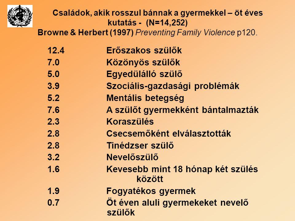 3.9 Szociális-gazdasági problémák 5.2 Mentális betegség