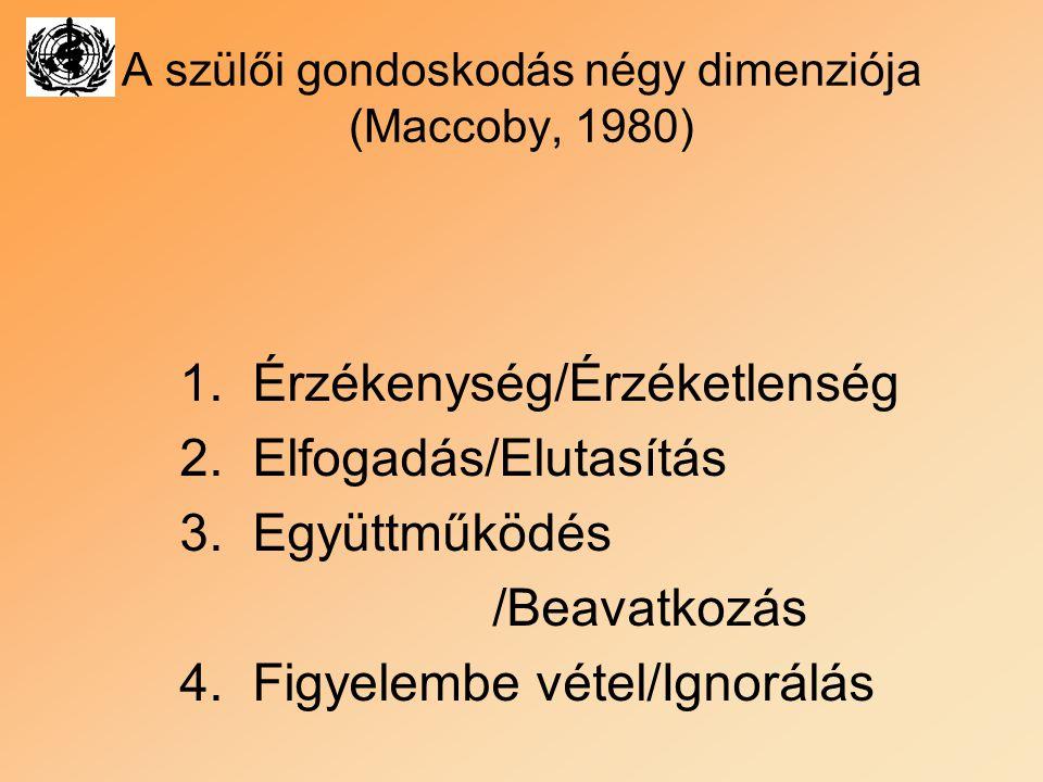A szülői gondoskodás négy dimenziója (Maccoby, 1980)