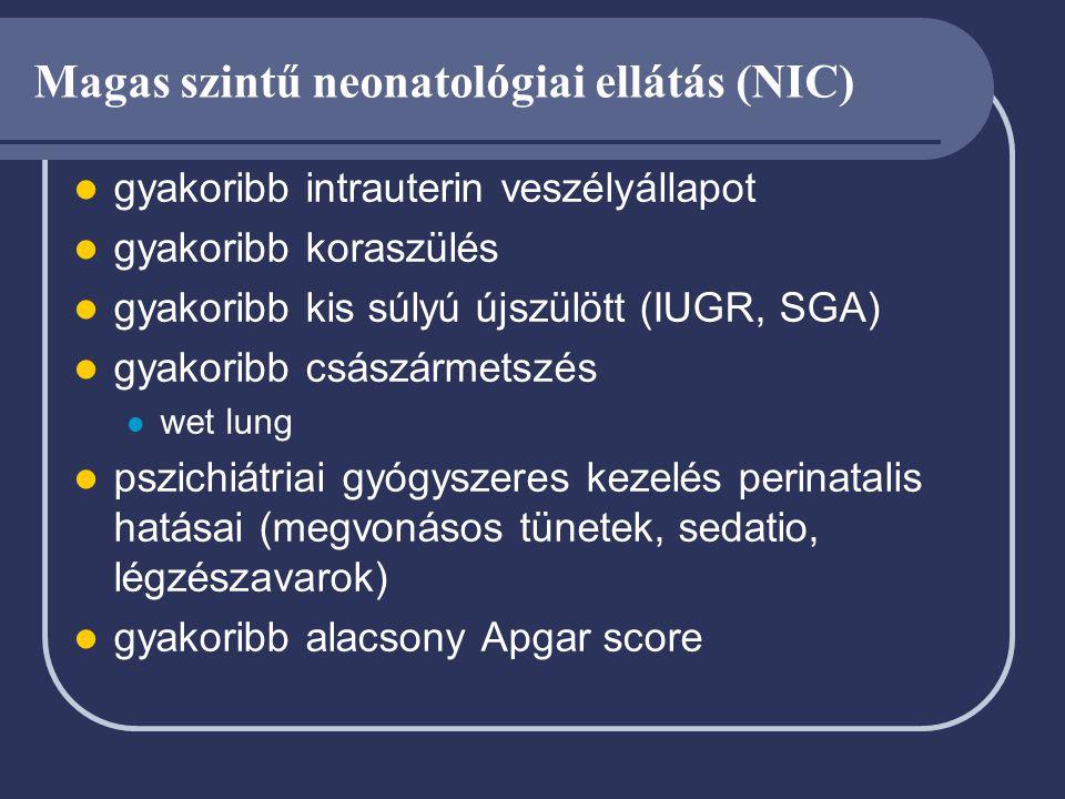 Magas szintű neonatológiai ellátás (NIC)