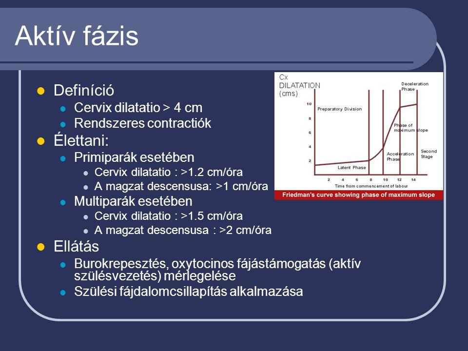 Aktív fázis Definíció Élettani: Ellátás Cervix dilatatio > 4 cm