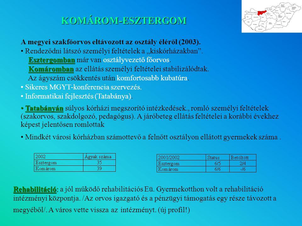 """KOMÁROM-ESZTERGOM A megyei szakfőorvos eltávozott az osztály éléről (2003). Rendeződni látszó személyi feltételek a """"kiskórházakban ."""
