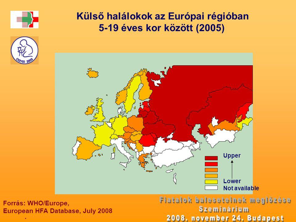 Külső halálokok az Európai régióban
