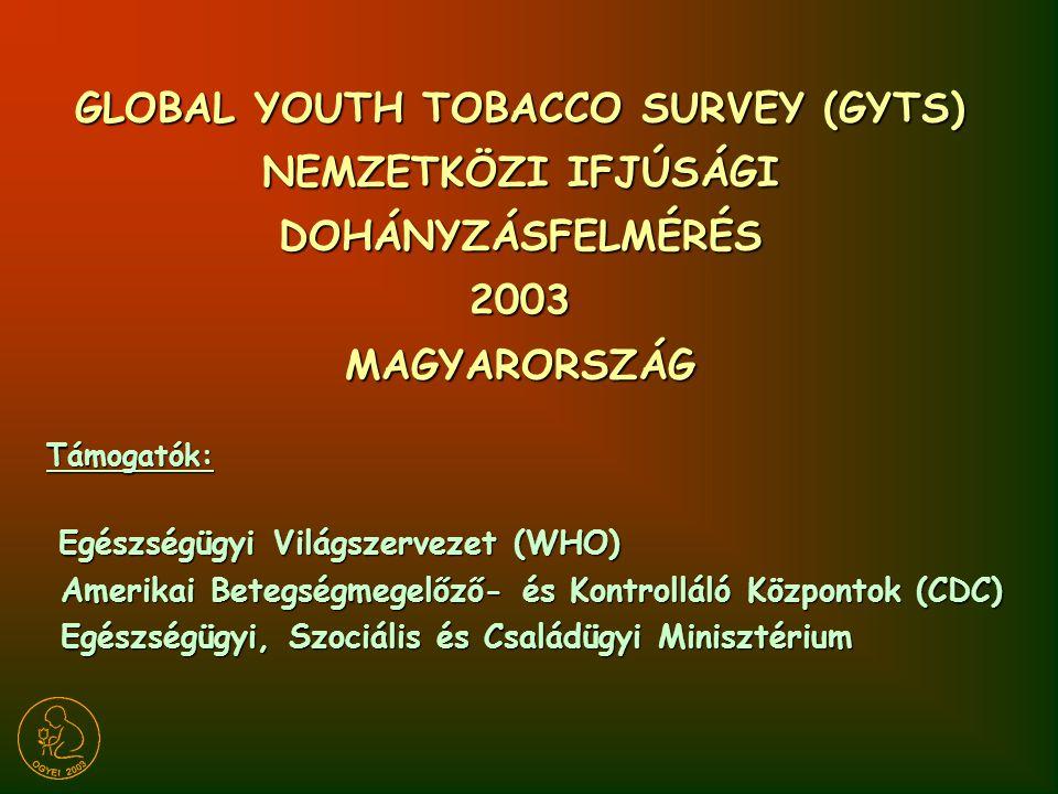 GLOBAL YOUTH TOBACCO SURVEY (GYTS) NEMZETKÖZI IFJÚSÁGI DOHÁNYZÁSFELMÉRÉS 2003 MAGYARORSZÁG