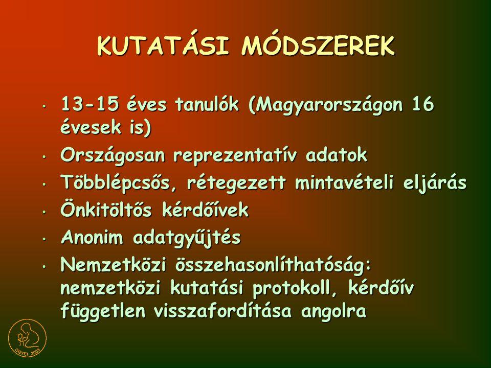 KUTATÁSI MÓDSZEREK 13-15 éves tanulók (Magyarországon 16 évesek is)