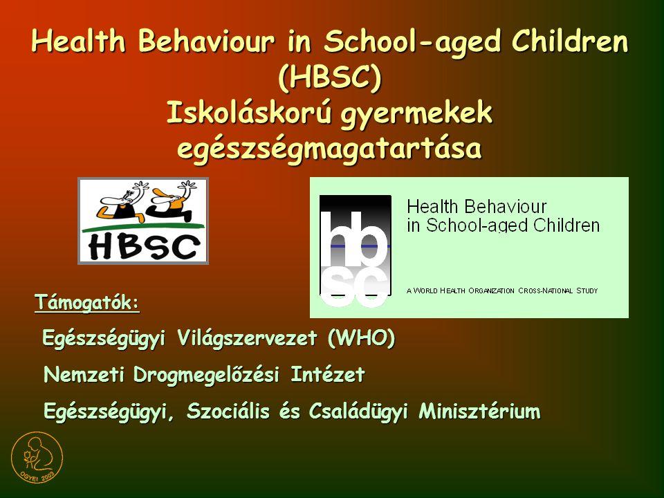 Health Behaviour in School-aged Children (HBSC) Iskoláskorú gyermekek egészségmagatartása