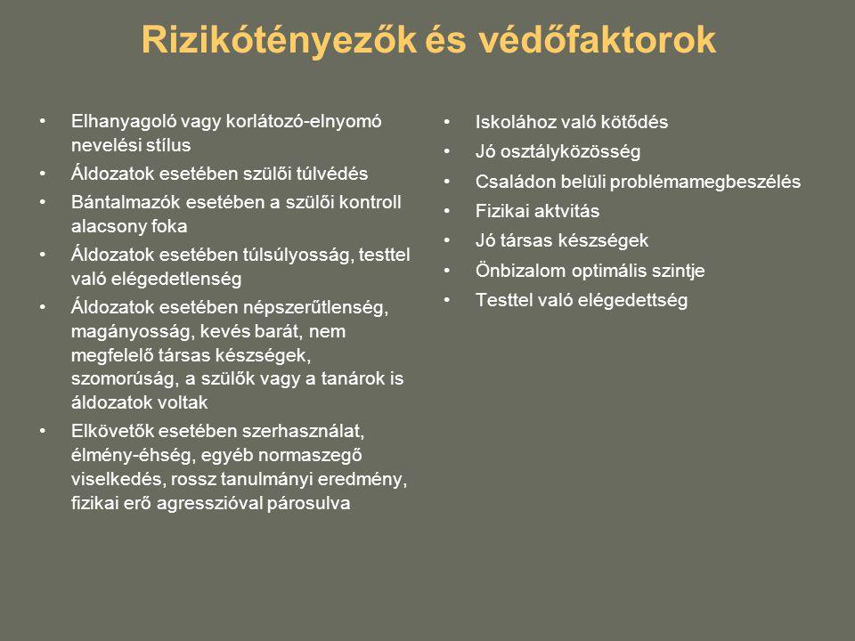 Rizikótényezők és védőfaktorok