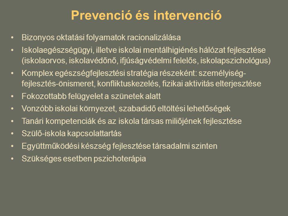 Prevenció és intervenció