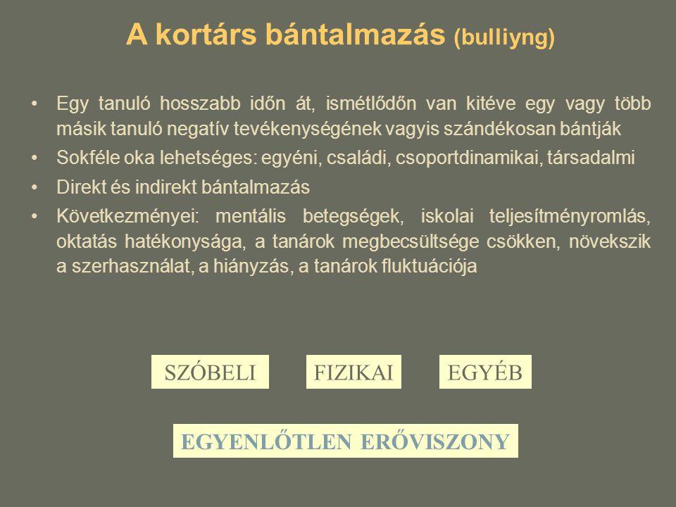 A kortárs bántalmazás (bulliyng) EGYENLŐTLEN ERŐVISZONY