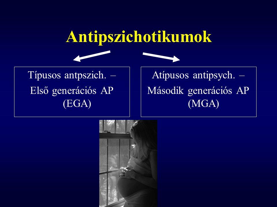 Antipszichotikumok Típusos antpszich. – Első generációs AP (EGA)