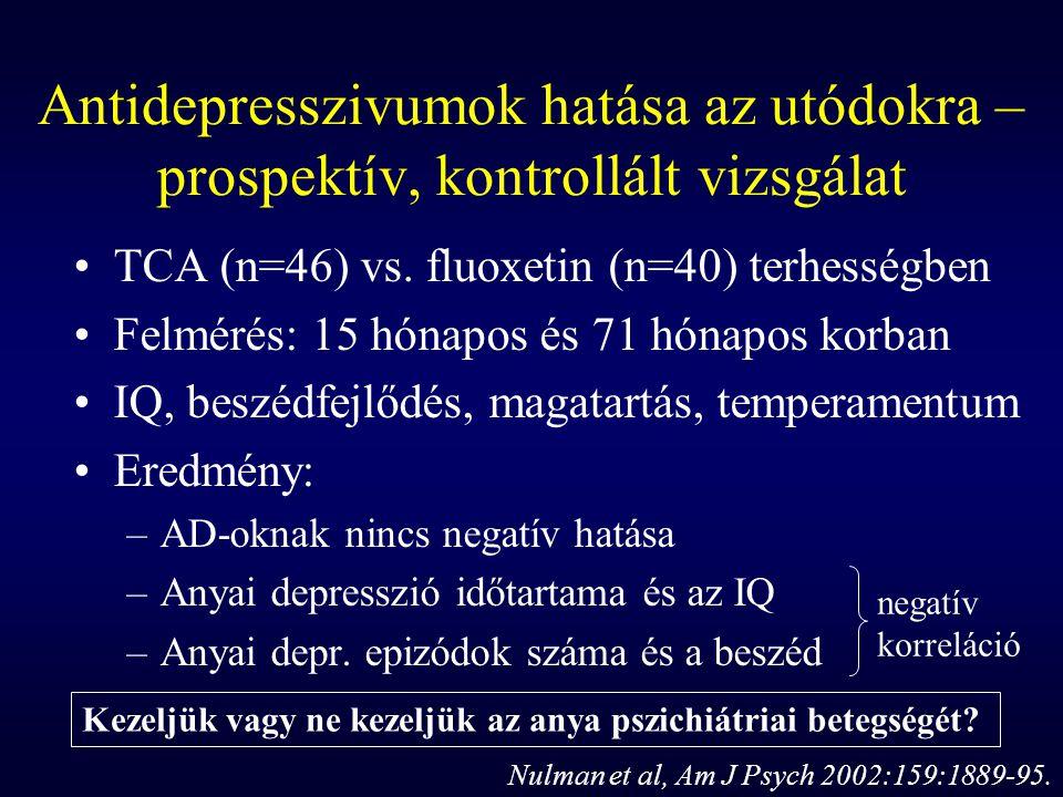 Antidepresszivumok hatása az utódokra – prospektív, kontrollált vizsgálat