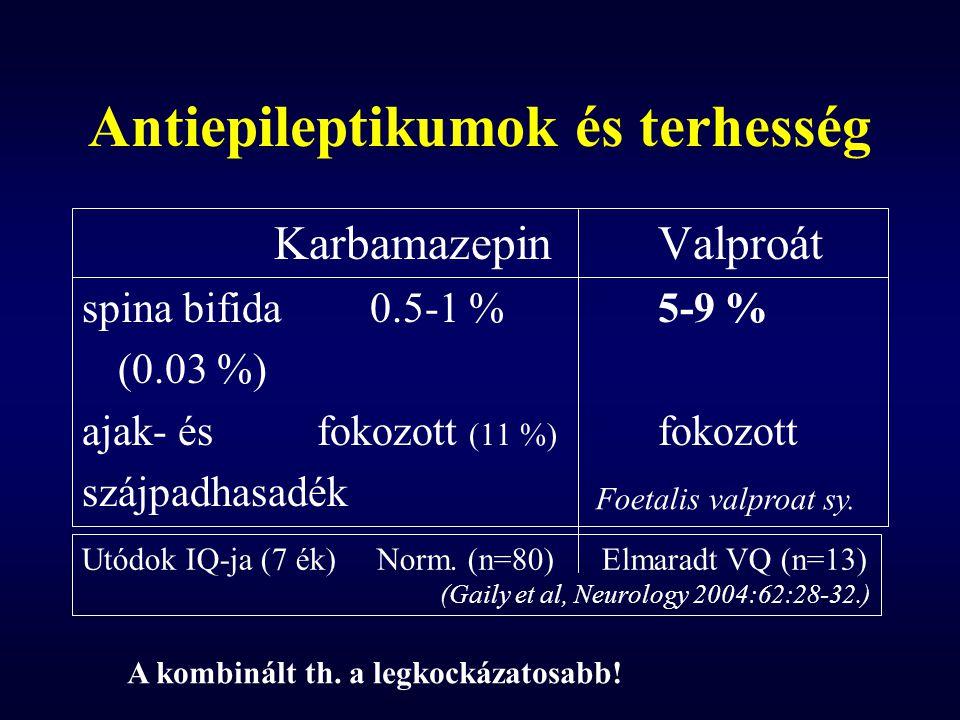 Antiepileptikumok és terhesség