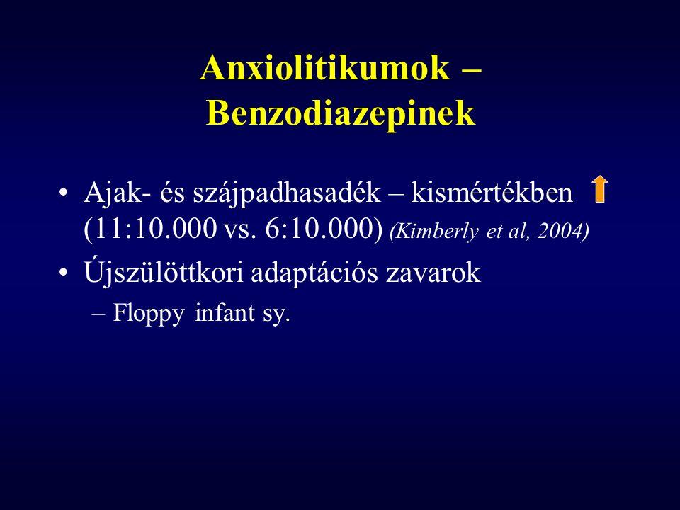 Anxiolitikumok – Benzodiazepinek