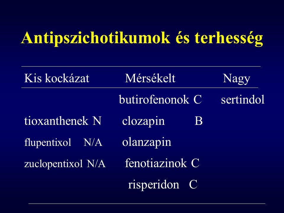 Antipszichotikumok és terhesség