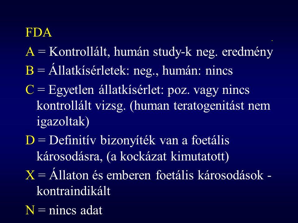 A = Kontrollált, humán study-k neg. eredmény