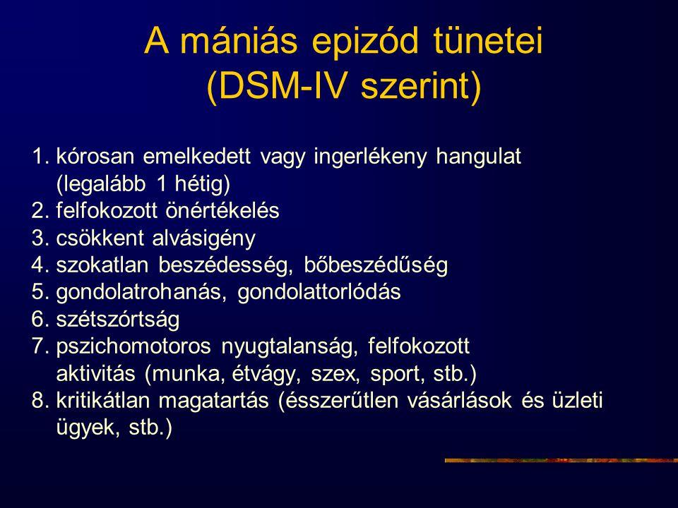 A mániás epizód tünetei (DSM-IV szerint)