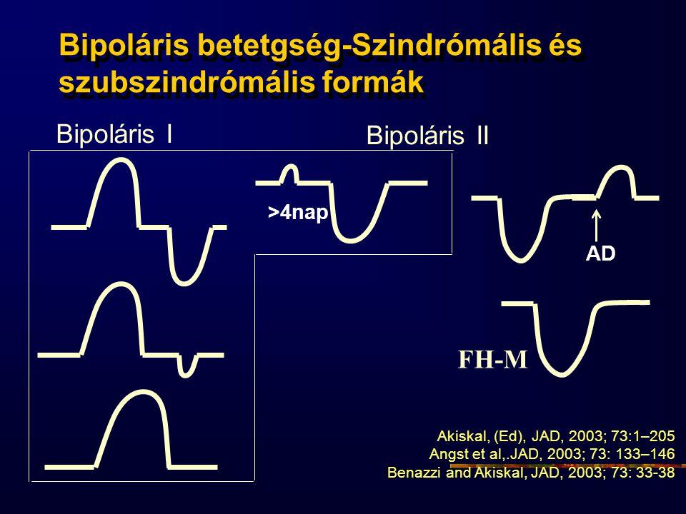 Bipoláris betetgség-Szindrómális és szubszindrómális formák