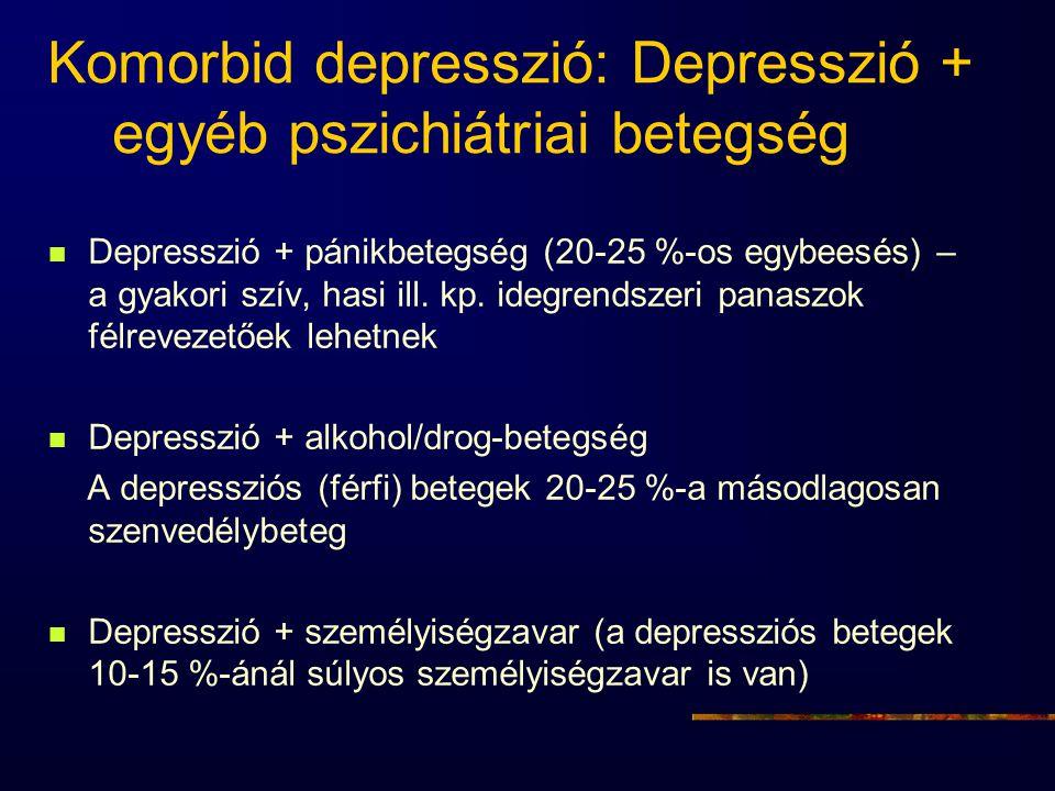 Komorbid depresszió: Depresszió + egyéb pszichiátriai betegség