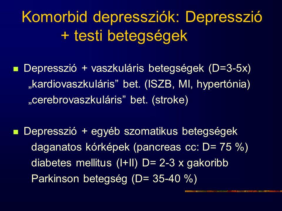 Komorbid depressziók: Depresszió + testi betegségek