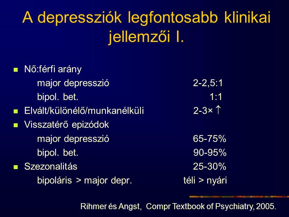 A depressziók legfontosabb klinikai jellemzői I.