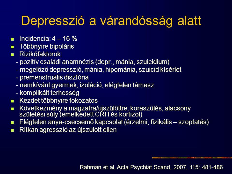 Depresszió a várandósság alatt