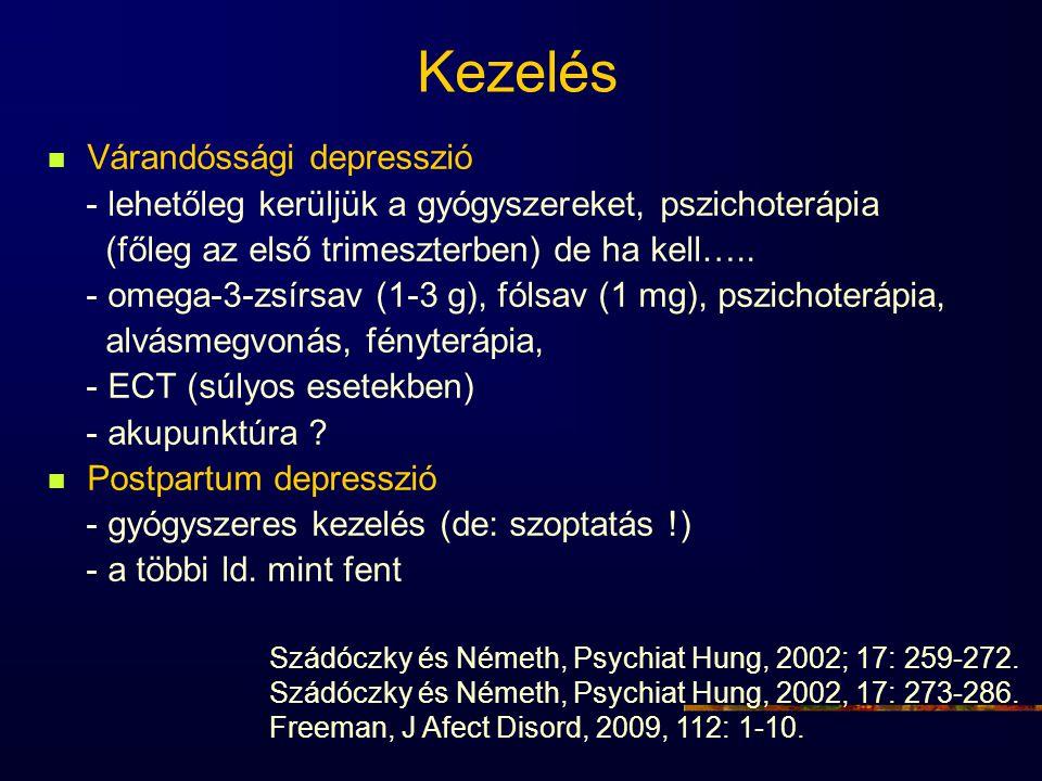 Kezelés Várandóssági depresszió