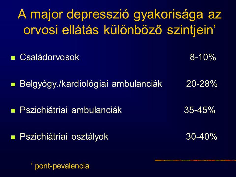 A major depresszió gyakorisága az orvosi ellátás különböző szintjein'