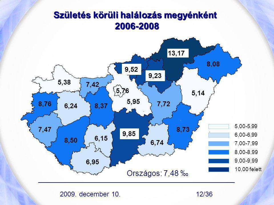 Születés körüli halálozás megyénként 2006-2008