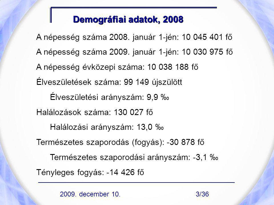 Demográfiai adatok, 2008 A népesség száma 2008. január 1-jén: 10 045 401 fő. A népesség száma 2009. január 1-jén: 10 030 975 fő.