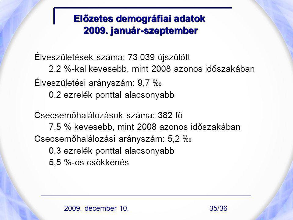 Előzetes demográfiai adatok