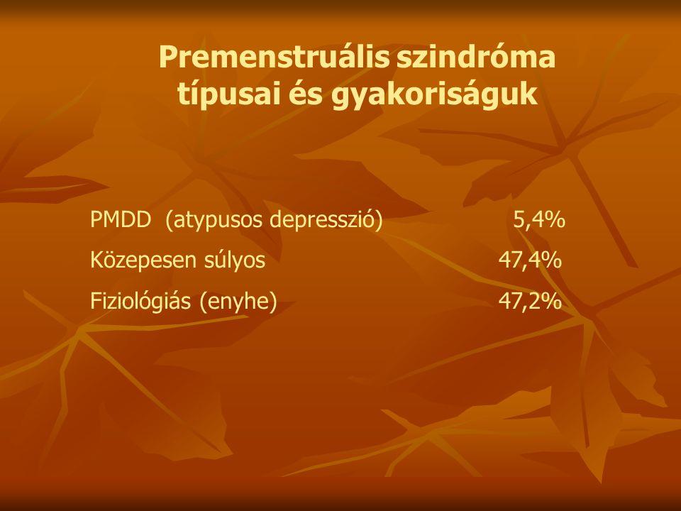 Premenstruális szindróma típusai és gyakoriságuk