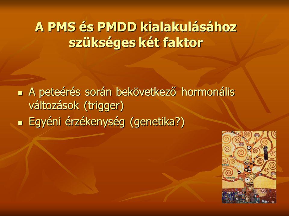 A PMS és PMDD kialakulásához szükséges két faktor