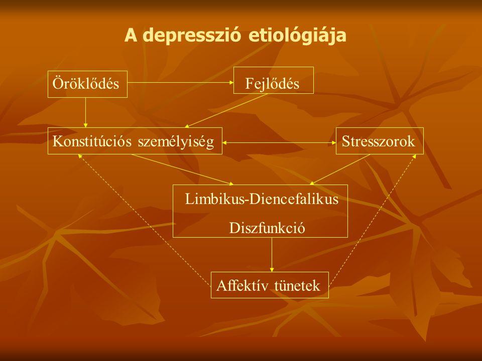A depresszió etiológiája