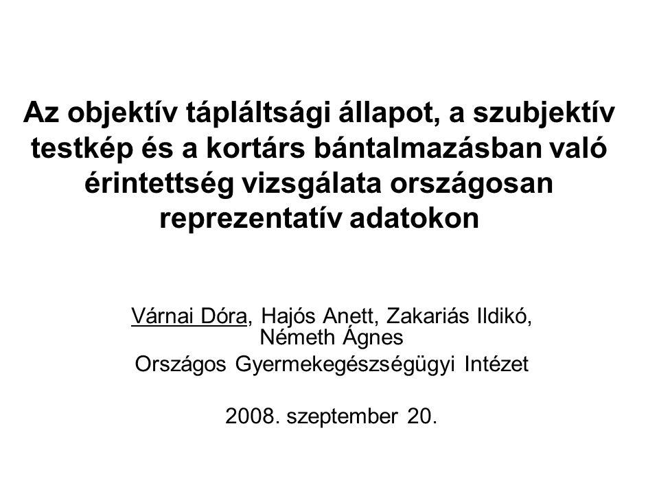 Az objektív tápláltsági állapot, a szubjektív testkép és a kortárs bántalmazásban való érintettség vizsgálata országosan reprezentatív adatokon