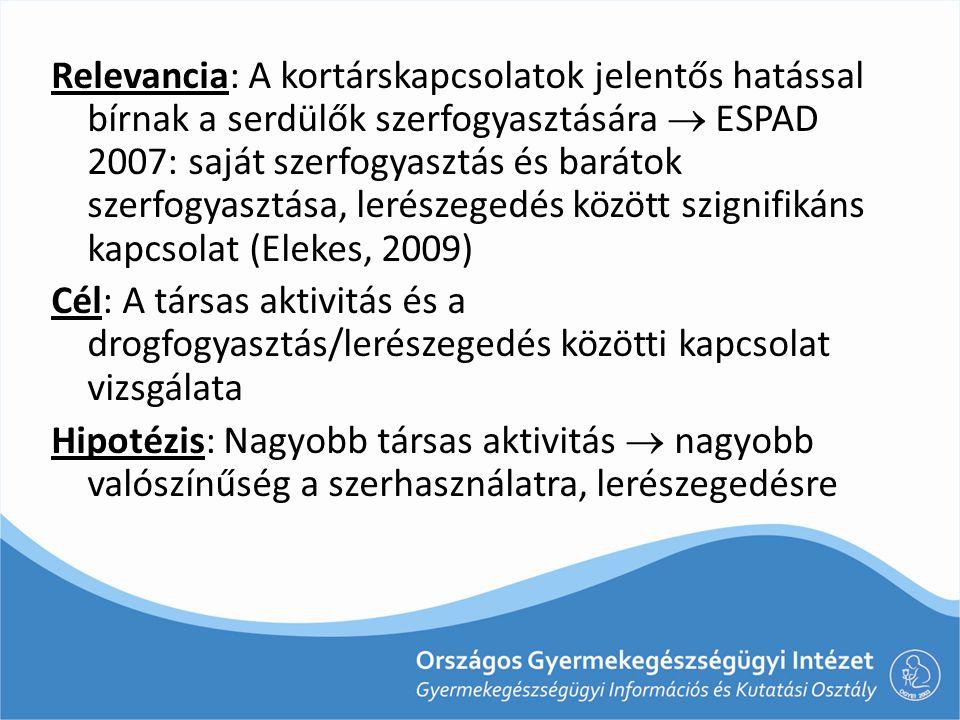 Relevancia: A kortárskapcsolatok jelentős hatással bírnak a serdülők szerfogyasztására  ESPAD 2007: saját szerfogyasztás és barátok szerfogyasztása, lerészegedés között szignifikáns kapcsolat (Elekes, 2009) Cél: A társas aktivitás és a drogfogyasztás/lerészegedés közötti kapcsolat vizsgálata Hipotézis: Nagyobb társas aktivitás  nagyobb valószínűség a szerhasználatra, lerészegedésre