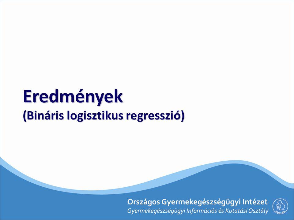 Eredmények (Bináris logisztikus regresszió)