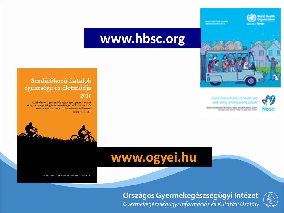 www.hbsc.org www.ogyei.hu
