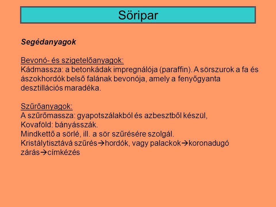 Söripar Segédanyagok Bevonó- és szigetelőanyagok: